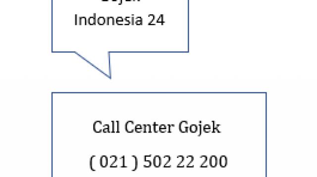 Nomor Call Center Gojek Indonesia 24 Jam